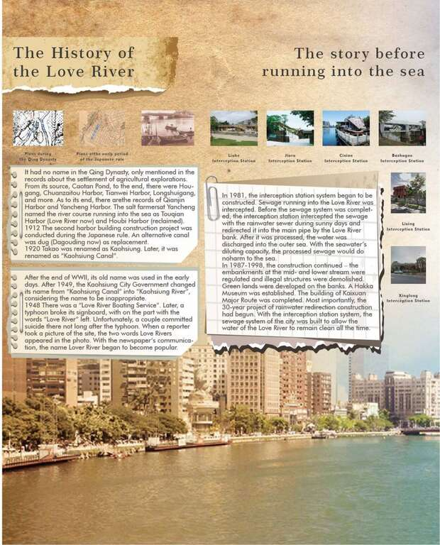 The history of  Love River
